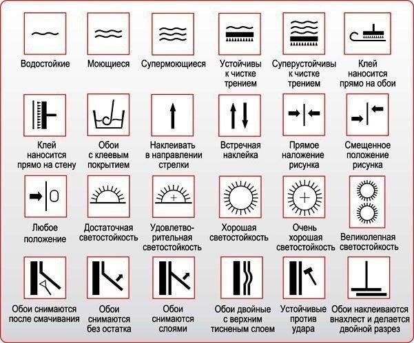 Что означают надписи на обоях