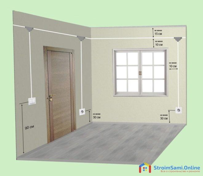 Как расположить розетки и выключатели в квартире: схема