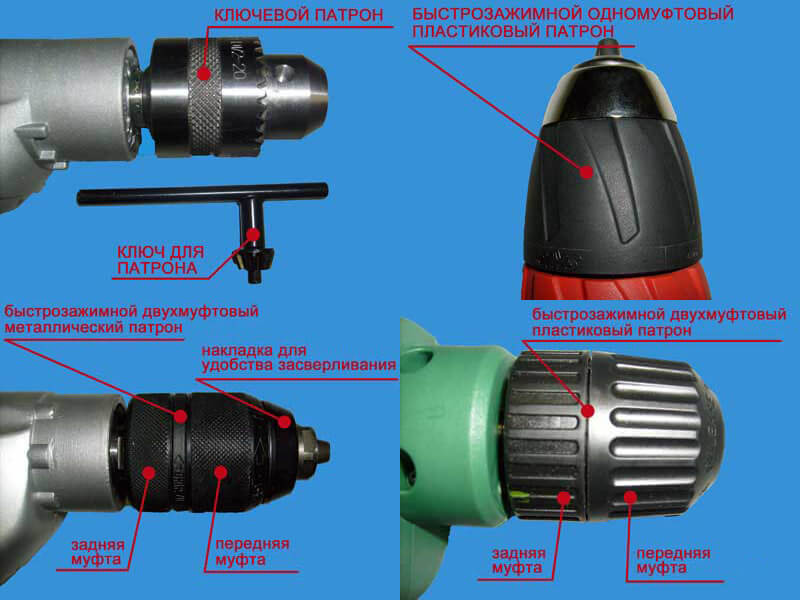 Разновидности патронов для дрели