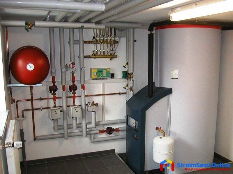 На фото: газовый котел отопления