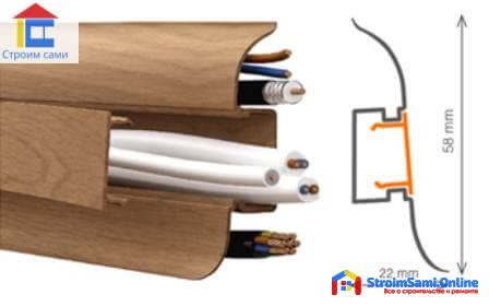 Схема монтажа проводов в кабель-канале напольного пластикового плинтуса