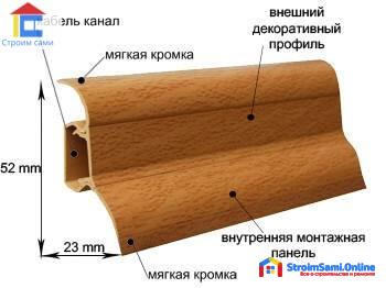 Схема устройства напольного пластикового плинтуса с кабель-каналом