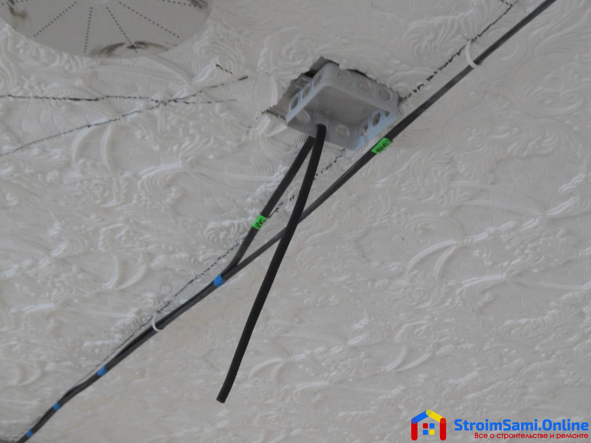 На фото: кабель от щитка в комнаты